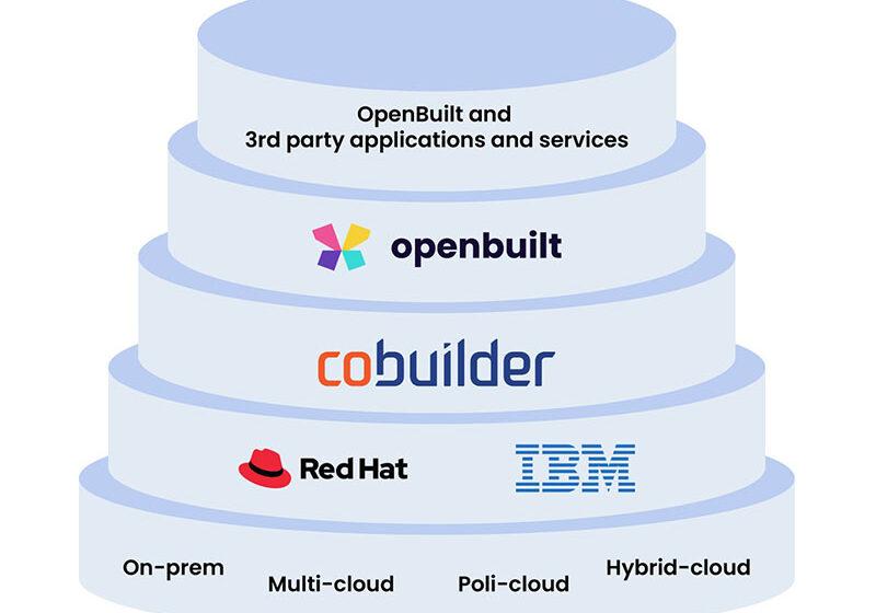 IBM lidera el desarrollo de OpenBuilt para acelerar la transformación digital